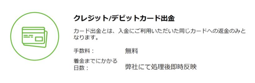 titanfx クレジット/デビットカード出金