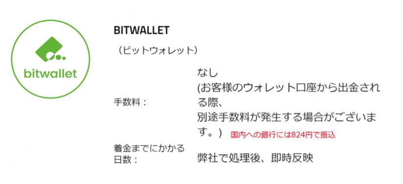 titanfx bitwallet 出金