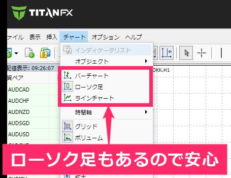 titanfx ウェブトレーダー チャートの種類
